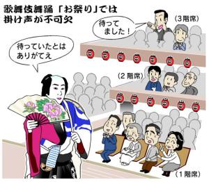 Иллюстрация театра кабуки