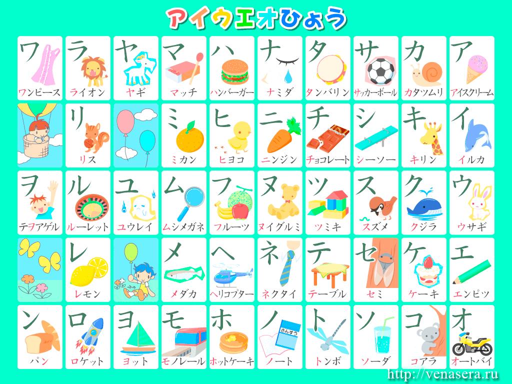 Катакана - Таблица